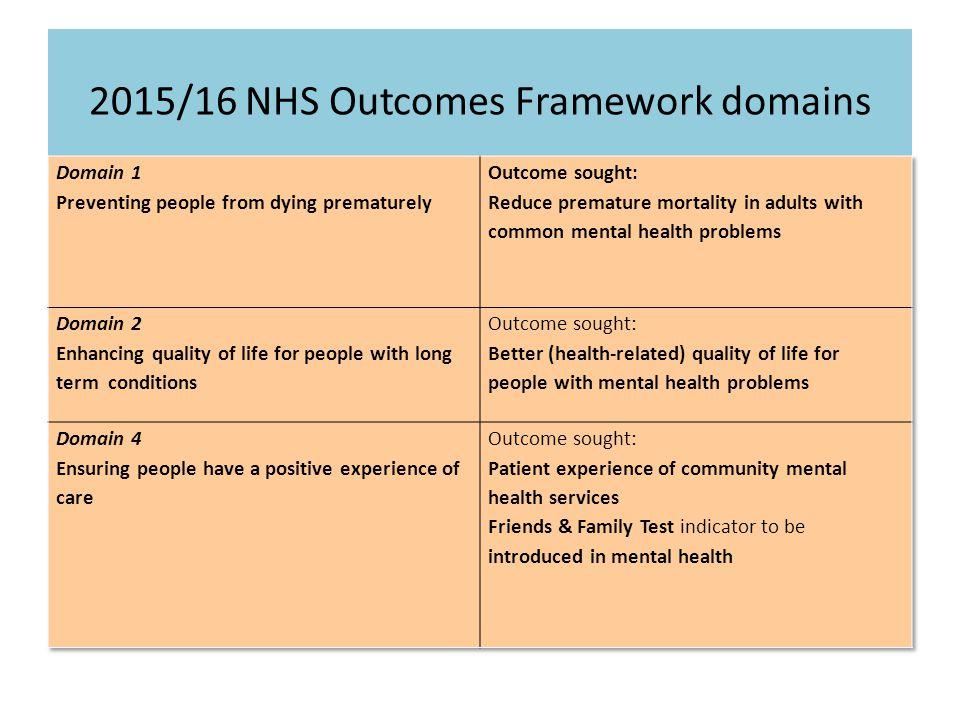 2015/16 NHS Outcomes Framework domains