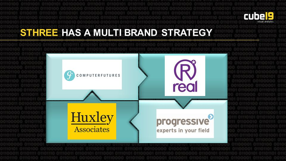 STHREE HAS A MULTI BRAND STRATEGY