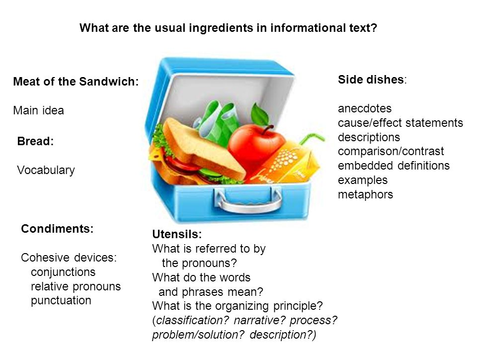 What are the usual ingredients in informational text.