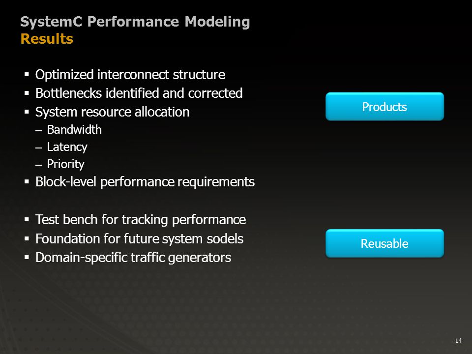 14 SystemC Performance Modeling Results  Optimized interconnect structure  Bottlenecks identified and corrected  System resource allocation –Bandwidth –Latency –Priority  Block-level performance requirements  Test bench for tracking performance  Foundation for future system sodels  Domain-specific traffic generators Products Reusable