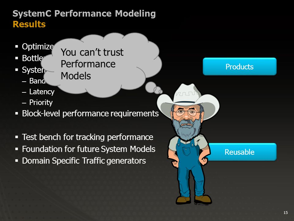 15 SystemC Performance Modeling Results  Optimized interconnect structure  Bottlenecks identified and corrected  System resource allocation –Bandwidth –Latency –Priority  Block-level performance requirements  Test bench for tracking performance  Foundation for future System Models  Domain Specific Traffic generators Products Reusable You can't trust Performance Models