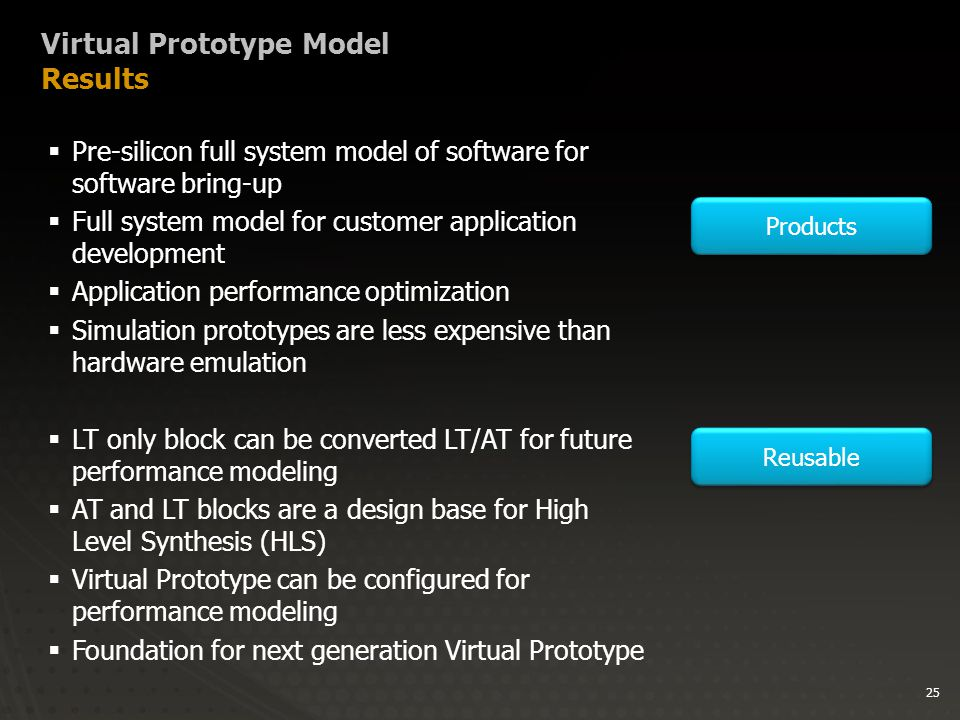 25 Virtual Prototype Model Results  Pre-silicon full system model of software for software bring-up  Full system model for customer application development  Application performance optimization  Simulation prototypes are less expensive than hardware emulation  LT only block can be converted LT/AT for future performance modeling  AT and LT blocks are a design base for High Level Synthesis (HLS)  Virtual Prototype can be configured for performance modeling  Foundation for next generation Virtual Prototype Products Reusable