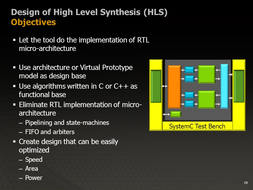 29 Design of High Level Synthesis (HLS) Objectives  Let the tool do the implementation of RTL micro-architecture  Use architecture or Virtual Prototype model as design base  Use algorithms written in C or C++ as functional base  Eliminate RTL implementation of micro- architecture –Pipelining and state-machines –FIFO and arbiters  Create design that can be easily optimized –Speed –Area –Power SystemC Test Bench