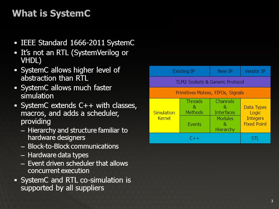 3 What is SystemC  IEEE Standard 1666-2011 SystemC  It's not an RTL (SystemVerilog or VHDL)  SystemC allows higher level of abstraction than RTL  SystemC allows much faster simulation  SystemC extends C++ with classes, macros, and adds a scheduler, providing –Hierarchy and structure familiar to hardware designers –Block-to-Block communications –Hardware data types –Event driven scheduler that allows concurrent execution  SystemC and RTL co-simulation is supported by all suppliers Simulation Kernel C++STL Events Modules & Hierarchy Threads & Methods Channels & Interfaces Data Types Logic Integers Fixed Point Primitives Mutexs, FIFOs, Signals TLM2 Sockets & Generic Protocol Existing IPNew IPVendor IP
