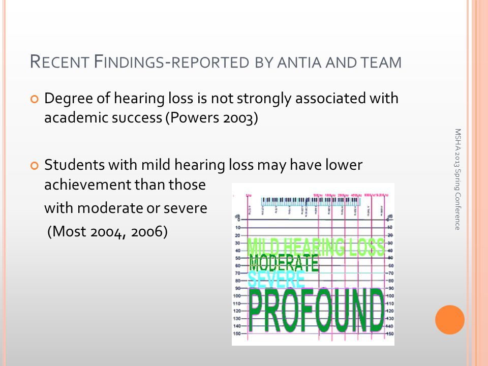 R ECENT F INDINGS - REPORTED BY ANTIA AND TEAM Degree of hearing loss is not strongly associated with academic success (Powers 2003) Students with mild hearing loss may have lower achievement than those with moderate or severe (Most 2004, 2006) MSHA 2013 Spring Conference