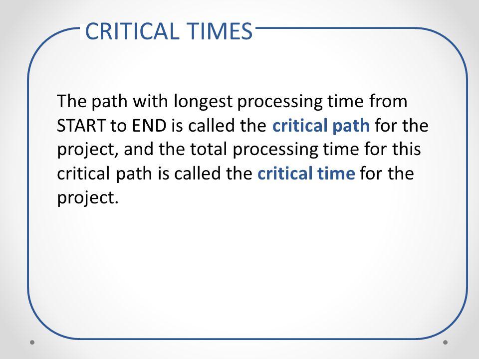 Step 3 (Create schedule).