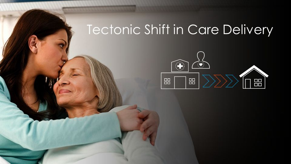 // Tectonic Shift in Care Delivery