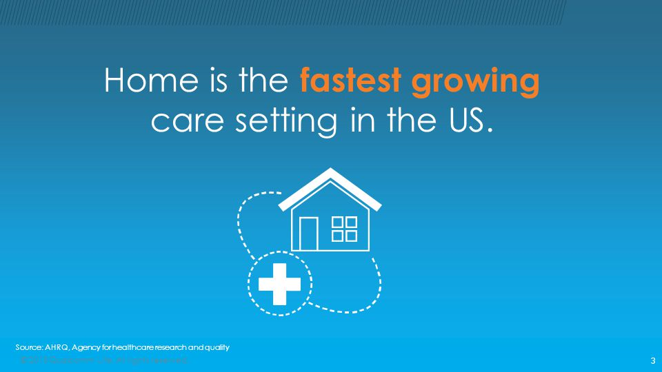 // © 2015 Qualcomm Life.All rights reserved. 3 Home is the fastest growing care setting in the US.