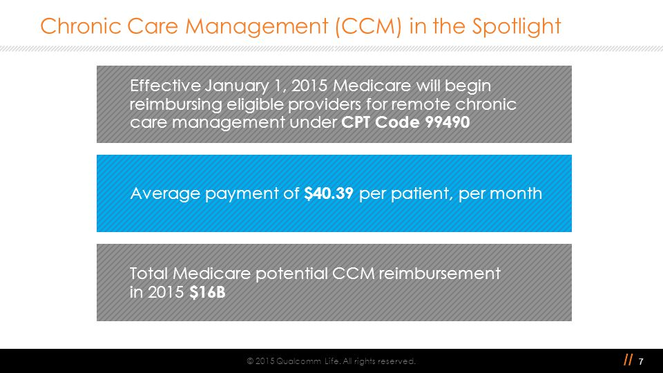 // Chronic Care Management (CCM) in the Spotlight © 2015 Qualcomm Life.