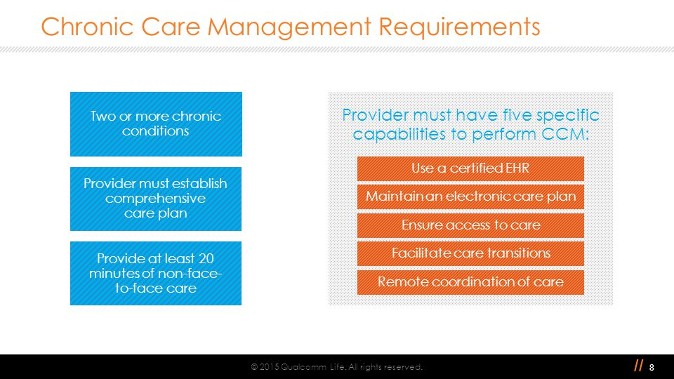 // Chronic Care Management Requirements © 2015 Qualcomm Life. All rights reserved. 8 Two or more chronic conditions Provider must establish comprehens