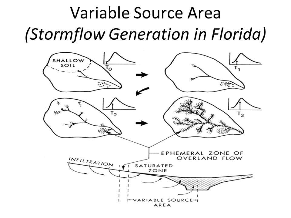 Variable Source Area (Stormflow Generation in Florida)