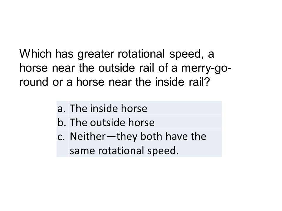 a.The inside horse b.The outside horse c.Neither—they both have the same rotational speed.
