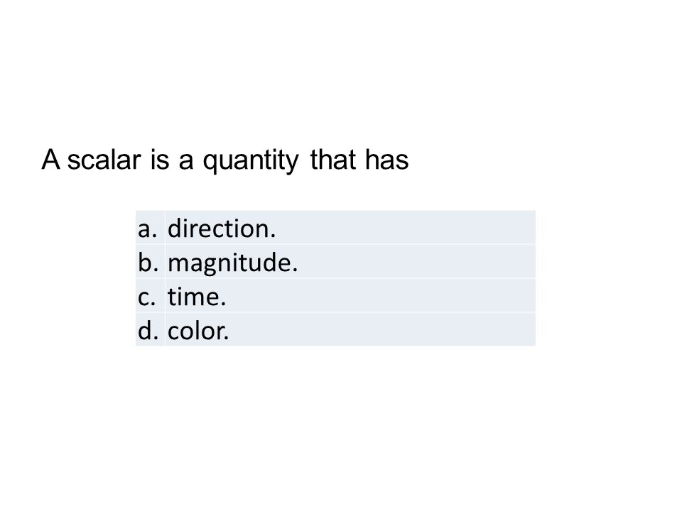 a.direction. b.magnitude. c.time. d.color. A scalar is a quantity that has