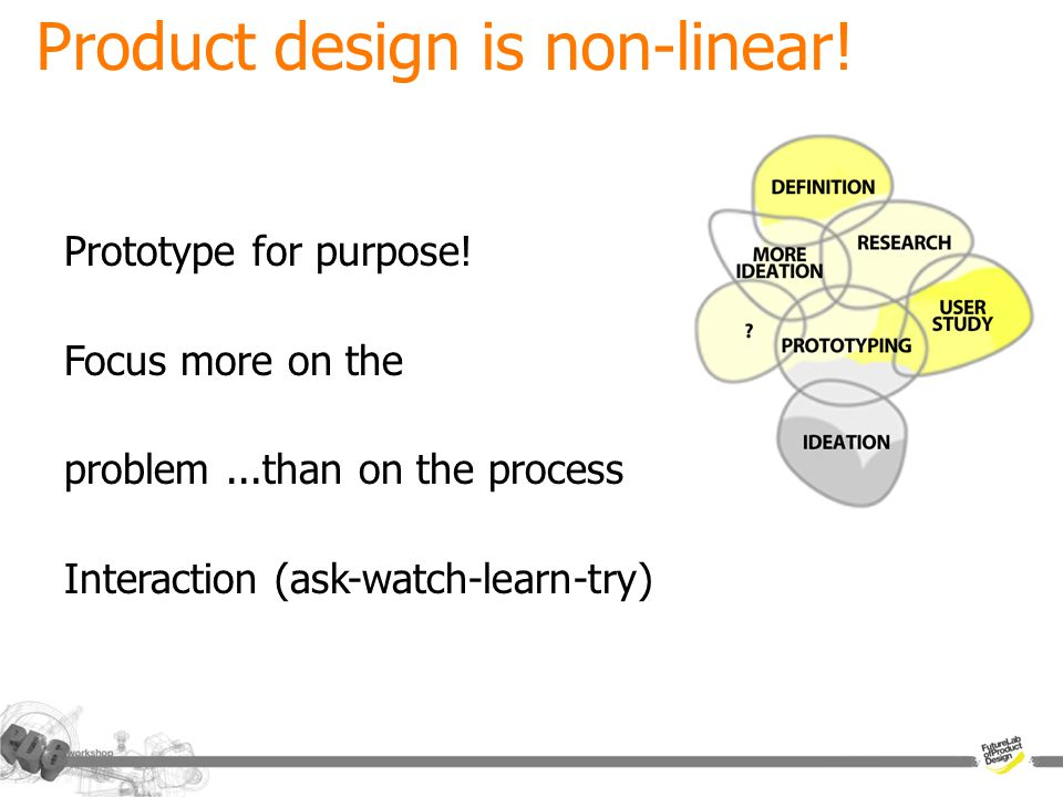 A Linear Process...Commonly builds on one idea...is necessary...eventually...is good for management