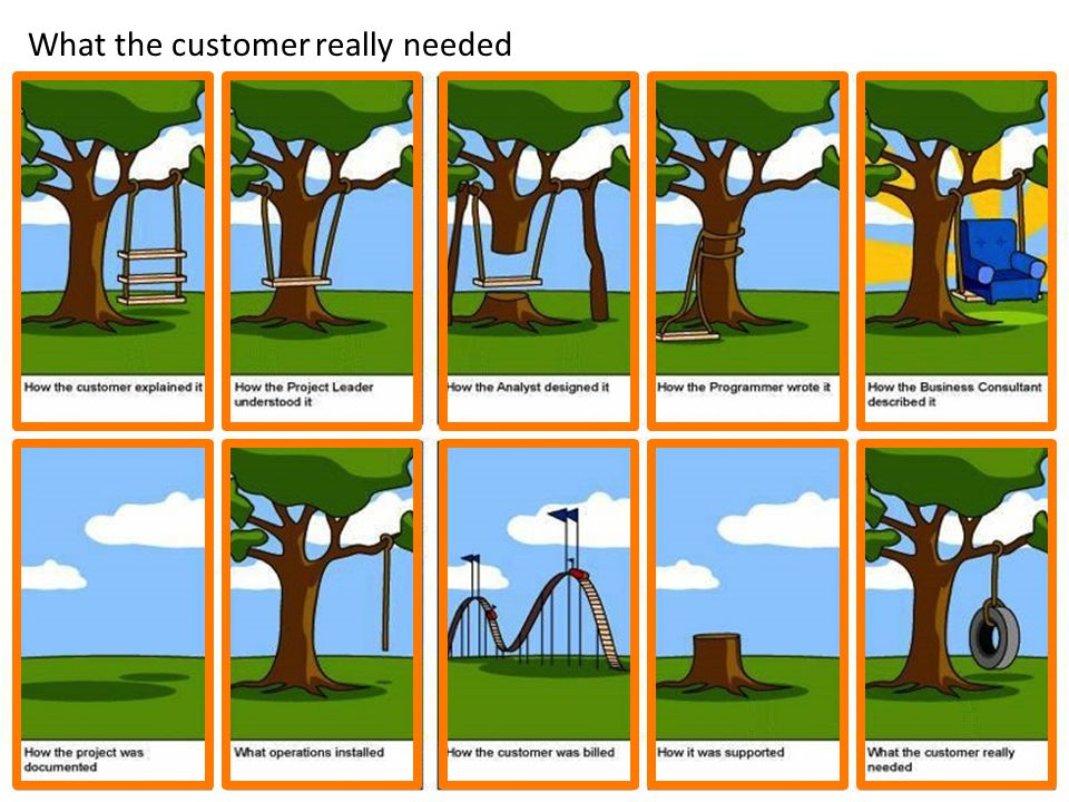 Obvious remarks -ease of use, user experience -(manufacturing) cost issues -modularity -safety -variety of users (age, sex, size, profession,...) -statements against existing solutions -what makes quality -retrofit -sustainability