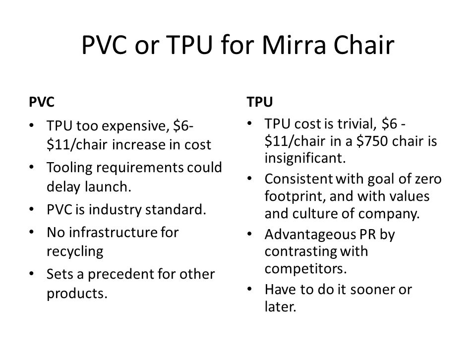 PVC or TPU for Mirra Chair PVC TPU too expensive, $6- $11/chair increase in cost Tooling requirements could delay launch.