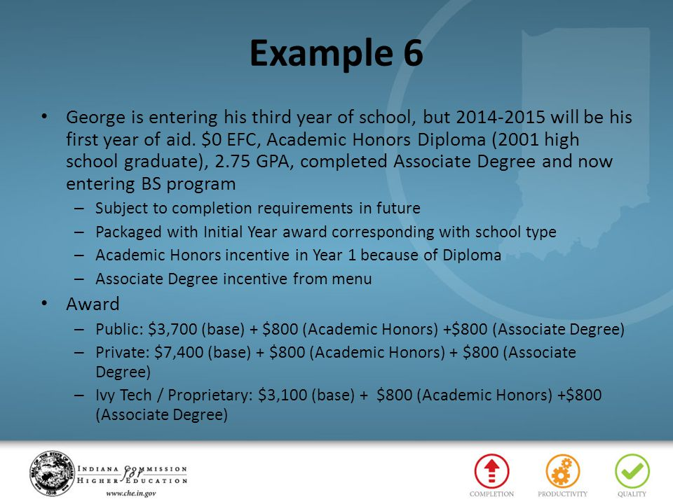 Example 6 George is entering his third year of school, but 2014-2015 will be his first year of aid. $0 EFC, Academic Honors Diploma (2001 high school