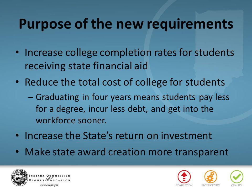 Contact Us Division of Student Financial Aid – Awards P: 888-528-4719 F: 317-232-3260 E: Awards@che.in.gov or CollegeFA@che.in.govAwards@che.in.govCollegeFA@che.in.gov W: www.in.gov/sfawww.in.gov/sfa