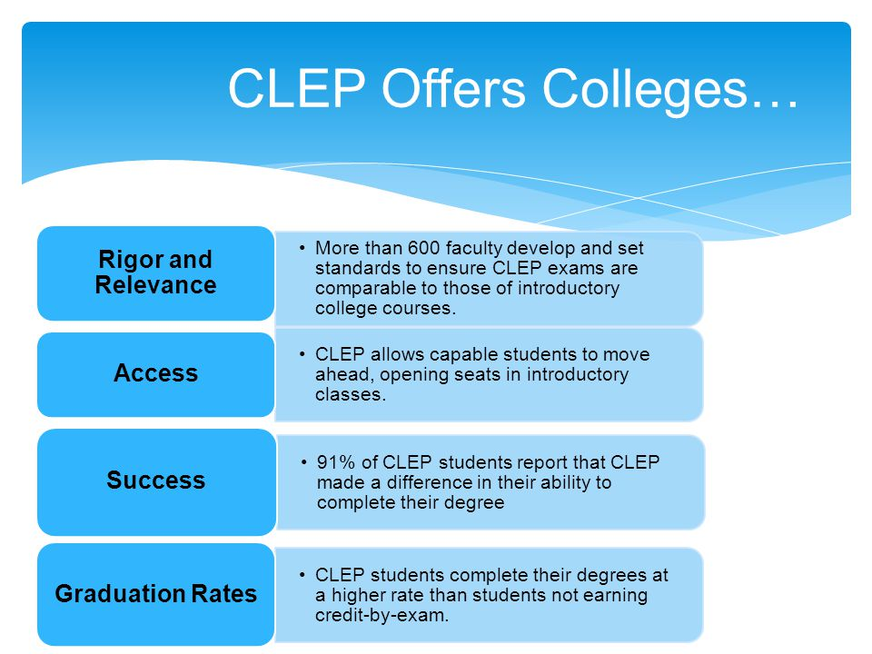 What age group do you think has the largest percentage of CPL students.