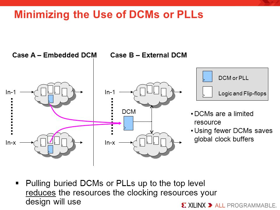 DCMs are a limited resource Using fewer DCMs saves global clock buffers DCM or PLL Logic and Flip-flops Case A – Embedded DCM In-1 In-x In-1 In-x Case