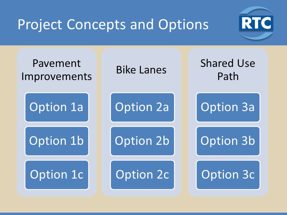 Project Concepts and Options Pavement Improvements Option 1aOption 1bOption 1c Bike Lanes Option 2aOption 2bOption 2c Shared Use Path Option 3aOption 3bOption 3c