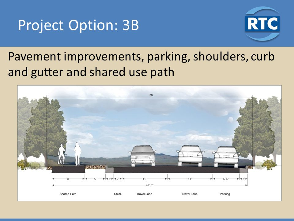 Project Option: 3B Pavement improvements, parking, shoulders, curb and gutter and shared use path