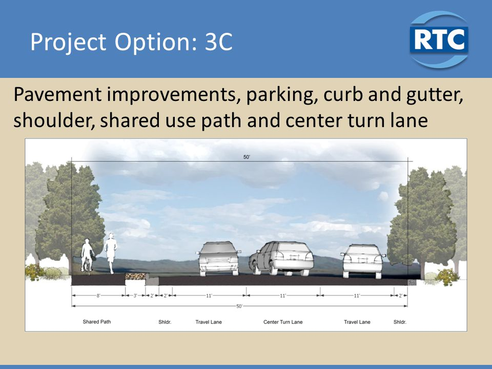 Project Option: 3C Pavement improvements, parking, curb and gutter, shoulder, shared use path and center turn lane
