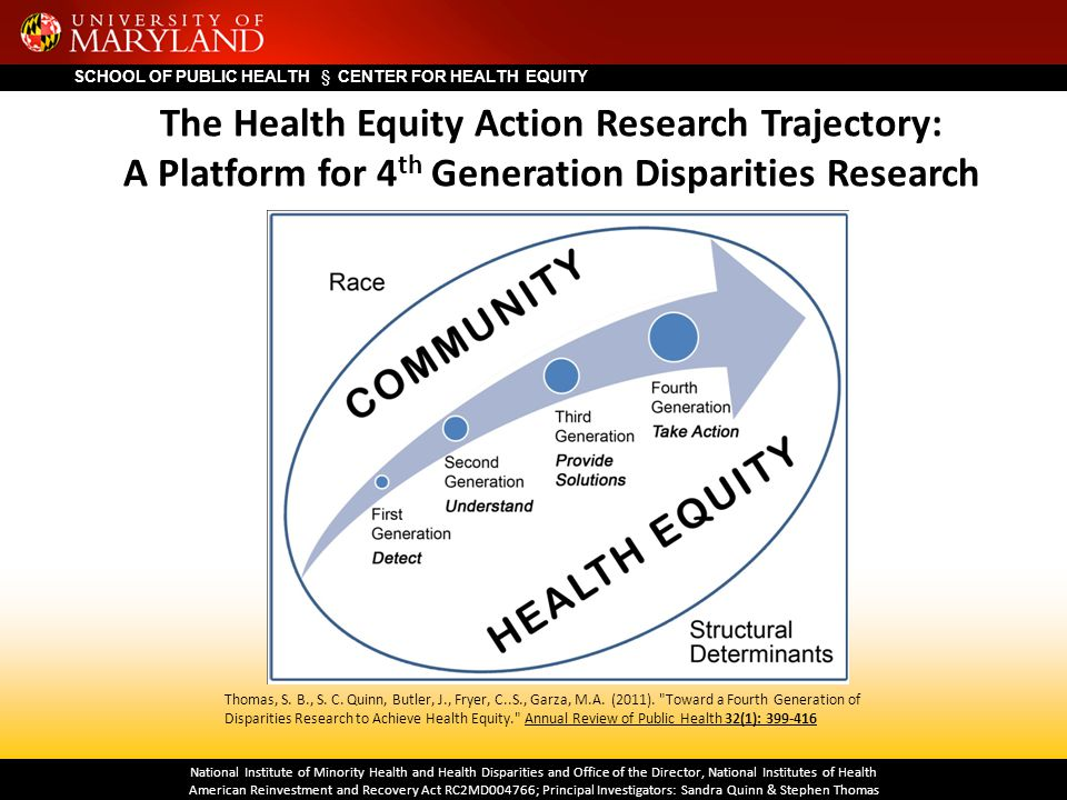National Institute of Minority Health and Health Disparities and Office of the Director, National Institutes of Health American Reinvestment and Recov