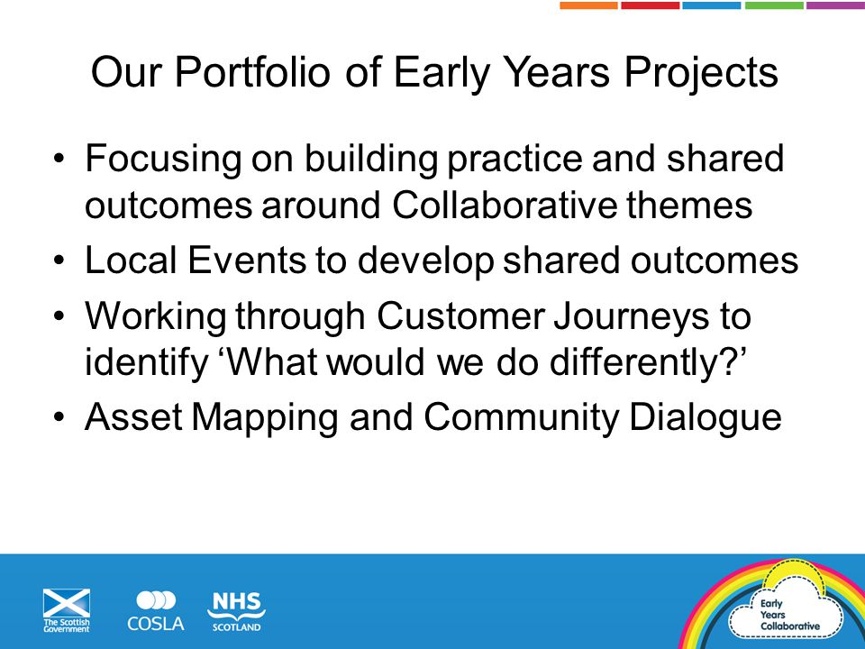 Focusing on building practice and shared outcomes around Collaborative themes Local Events to develop shared outcomes Working through Customer Journeys to identify 'What would we do differently ' Asset Mapping and Community Dialogue Our Portfolio of Early Years Projects