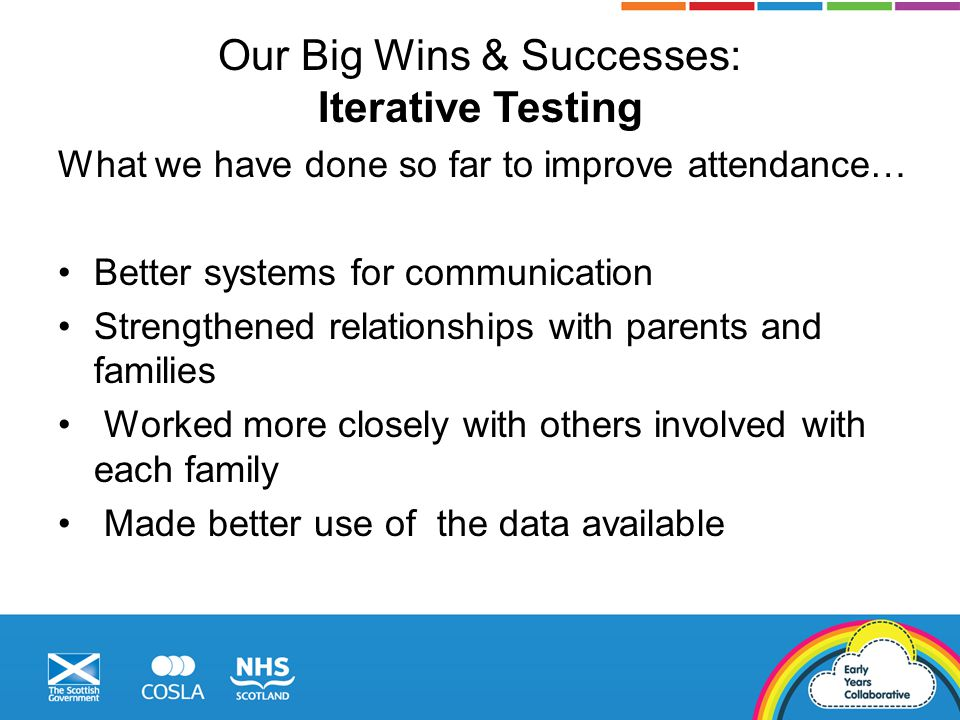 Our Big Wins & Successes: Iterative Testing What we have done so far to improve attendance… Better systems for communication Strengthened relationships with parents and families Worked more closely with others involved with each family Made better use of the data available