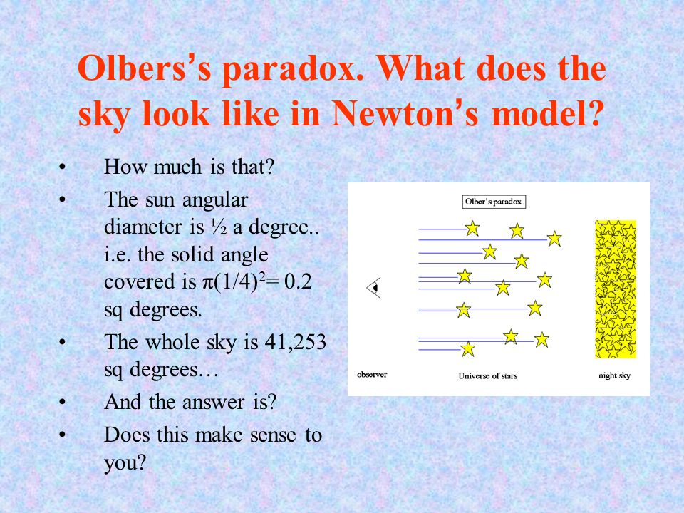 Olbers's paradox. What does the sky look like in Newton's model? How much is that? The sun angular diameter is ½ a degree.. i.e. the solid angle cover