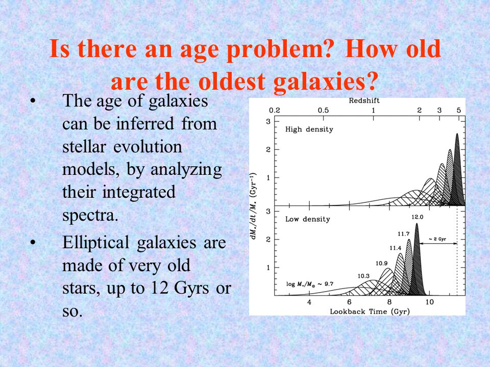 Is there an age problem? How old are the oldest galaxies? The age of galaxies can be inferred from stellar evolution models, by analyzing their integr