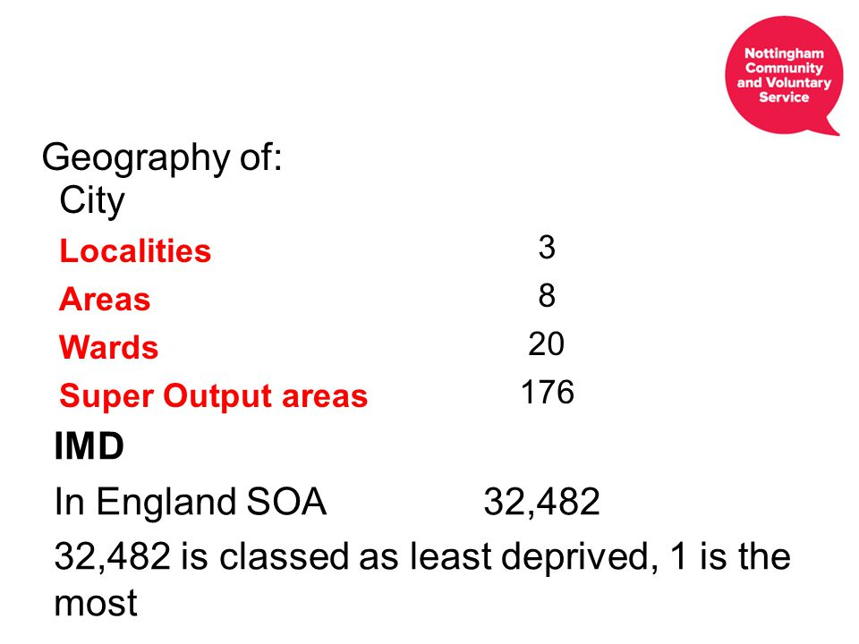 Geography of: City Localities Areas Wards Super Output areas 3 8 20 176 IMD In England SOA32,482 32,482 is classed as least deprived, 1 is the most