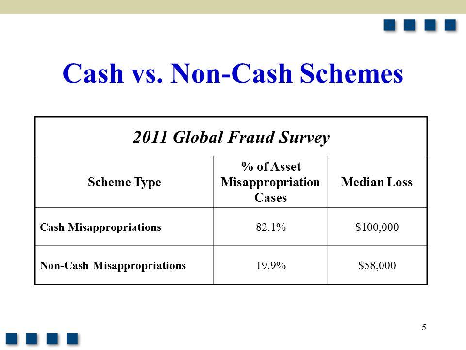 5 Cash vs.