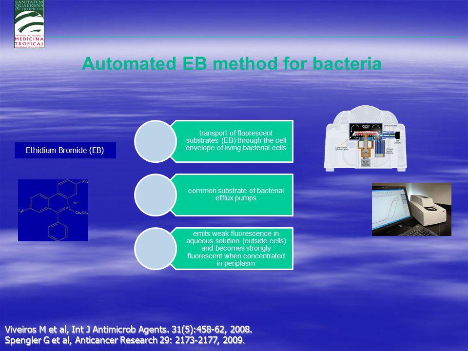 Ethidium Bromide (EB) Viveiros M et al, Int J Antimicrob Agents.