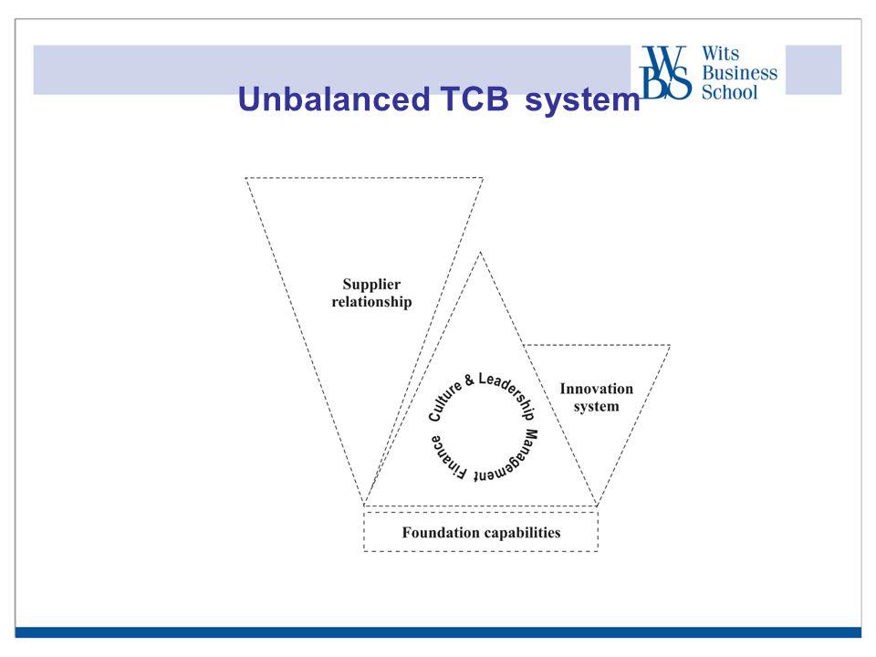 Unbalanced TCB system
