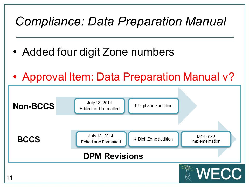 11 Added four digit Zone numbers Approval Item: Data Preparation Manual v? Compliance: Data Preparation Manual July 18, 2014 Edited and Formatted 4 Di