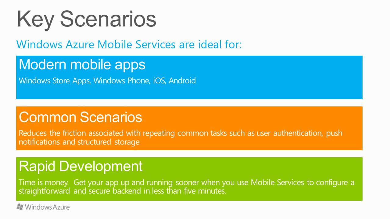Windows Azure Mobile Services are ideal for: Modern mobile apps Windows Store Apps, Windows Phone, iOS, Android Common Scenarios Reduces the friction associated with repeating common tasks such as user authentication, push notifications and structured storage Rapid Development Time is money.