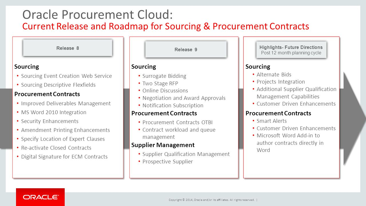 Copyright © 2014, Oracle and/or its affiliates. All rights reserved.   Oracle Procurement Cloud: Current Release and Roadmap for Sourcing & Procuremen