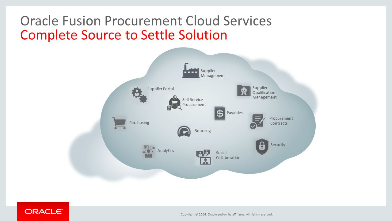 Copyright © 2014, Oracle and/or its affiliates. All rights reserved.   Security Supplier Management Purchasing Supplier Portal Oracle Fusion Procureme