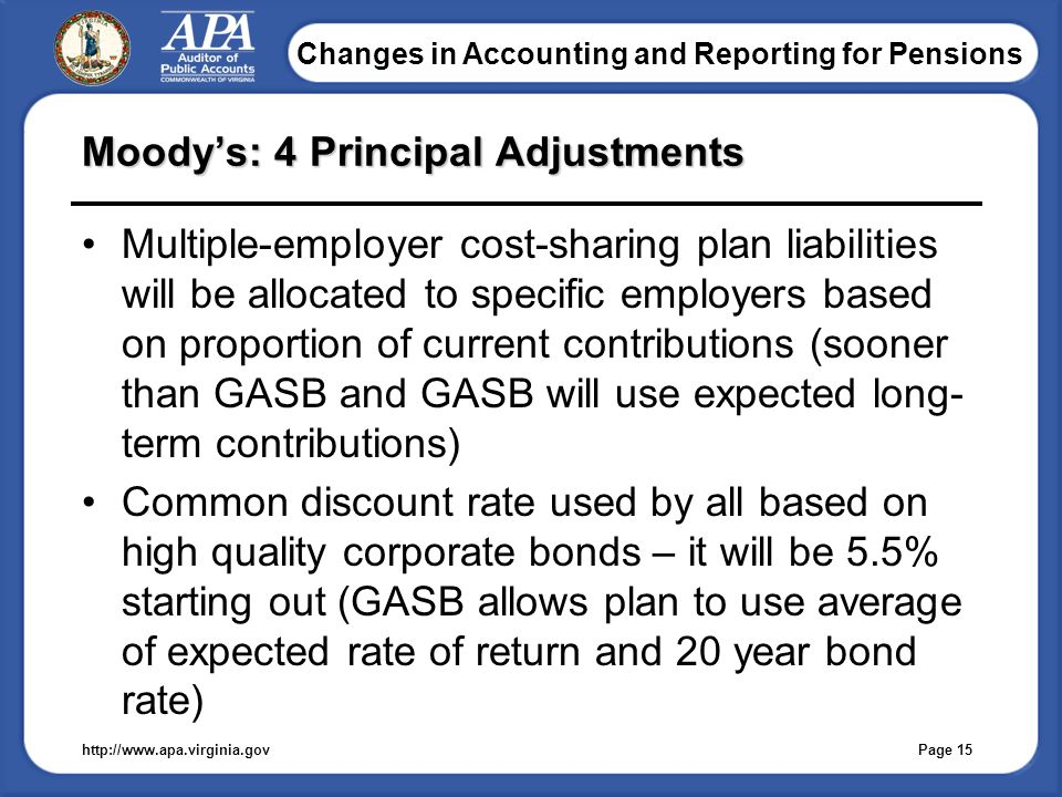 Changes in Accounting and Reporting for Pensions Moody's: 4 Principal Adjustments Multiple-employer cost-sharing plan liabilities will be allocated to specific employers based on proportion of current contributions (sooner than GASB and GASB will use expected long- term contributions) Common discount rate used by all based on high quality corporate bonds – it will be 5.5% starting out (GASB allows plan to use average of expected rate of return and 20 year bond rate) http://www.apa.virginia.gov Page 15