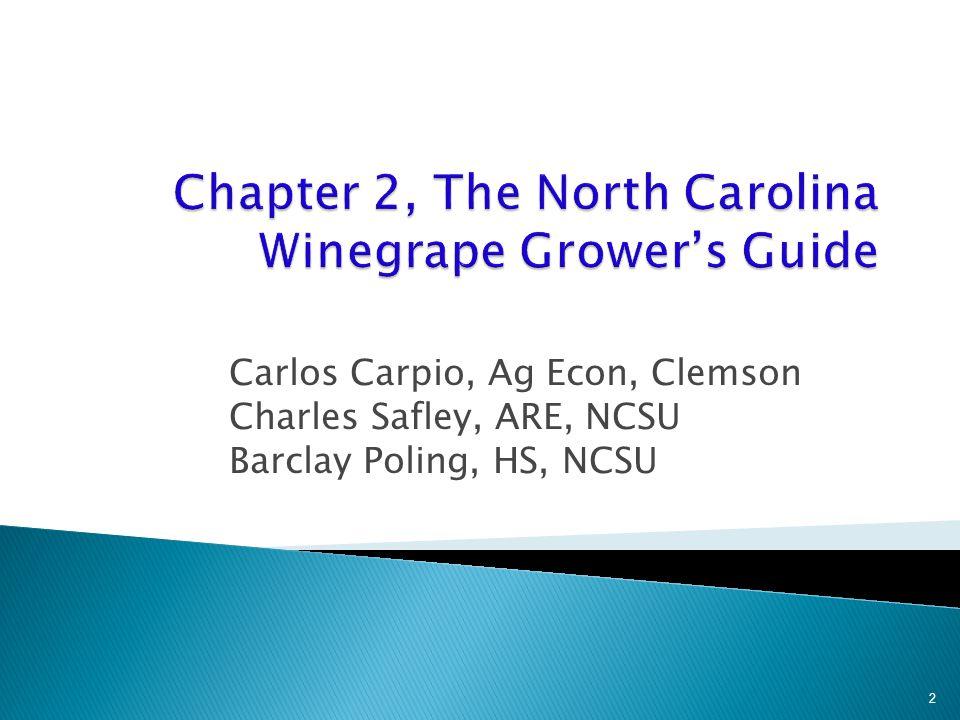 Carlos Carpio, Ag Econ, Clemson Charles Safley, ARE, NCSU Barclay Poling, HS, NCSU 2