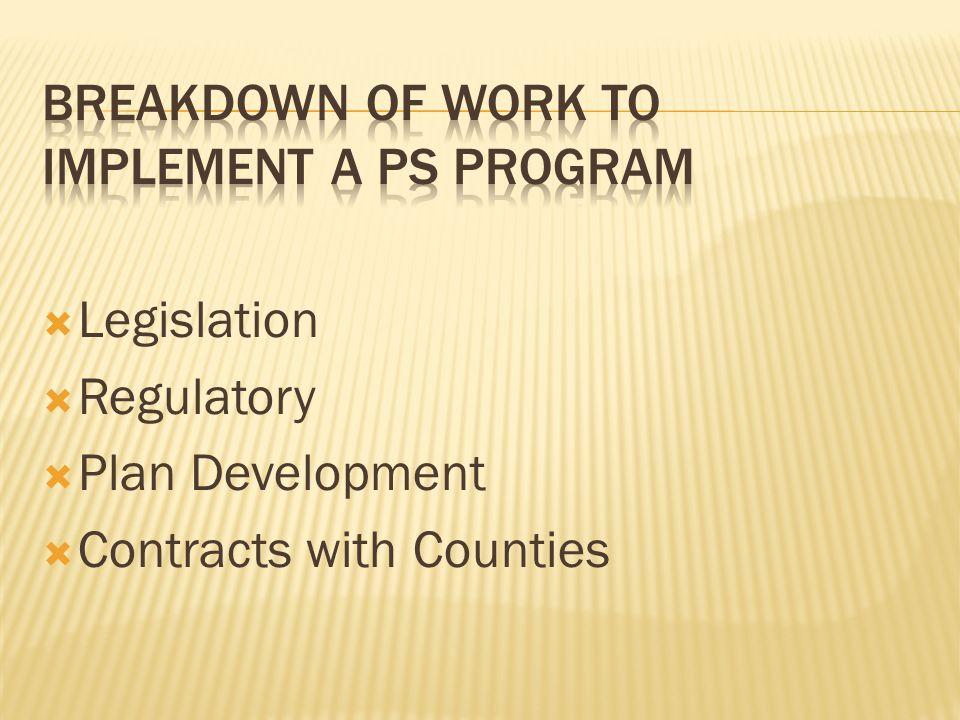  Legislation  Regulatory  Plan Development  Contracts with Counties