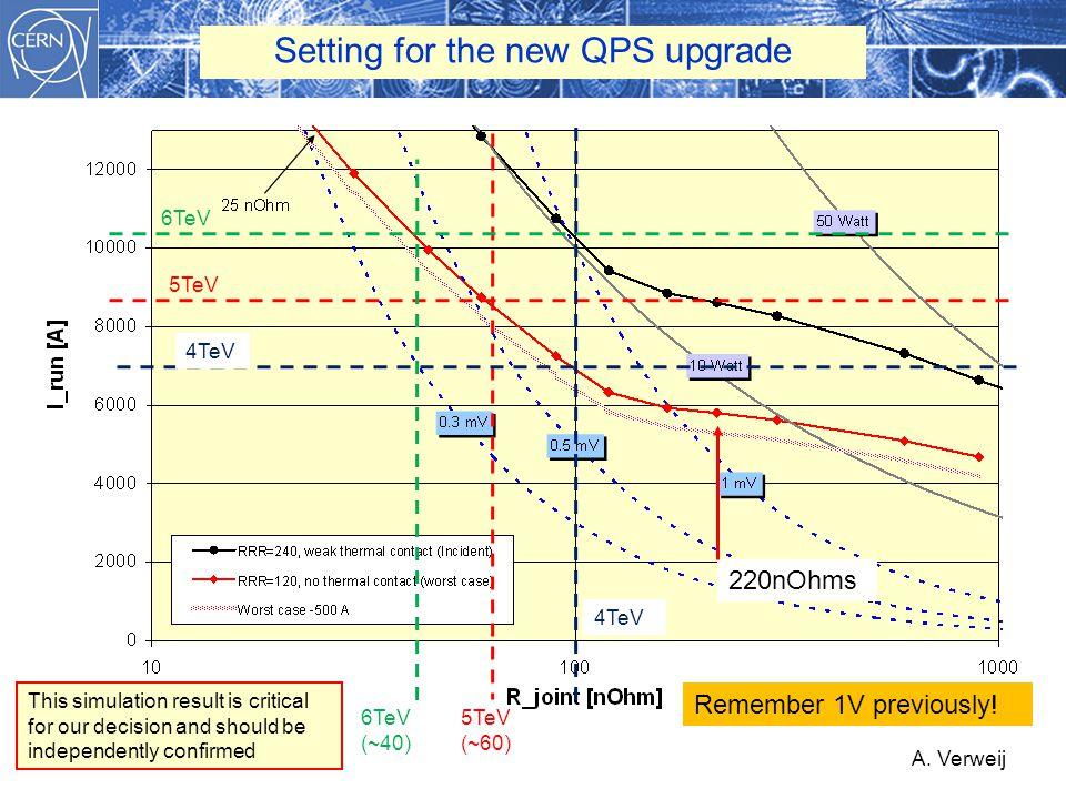 A. Verweij Setting for the new QPS upgrade 5TeV (~60) 4TeV 6TeV (~40) Remember 1V previously.