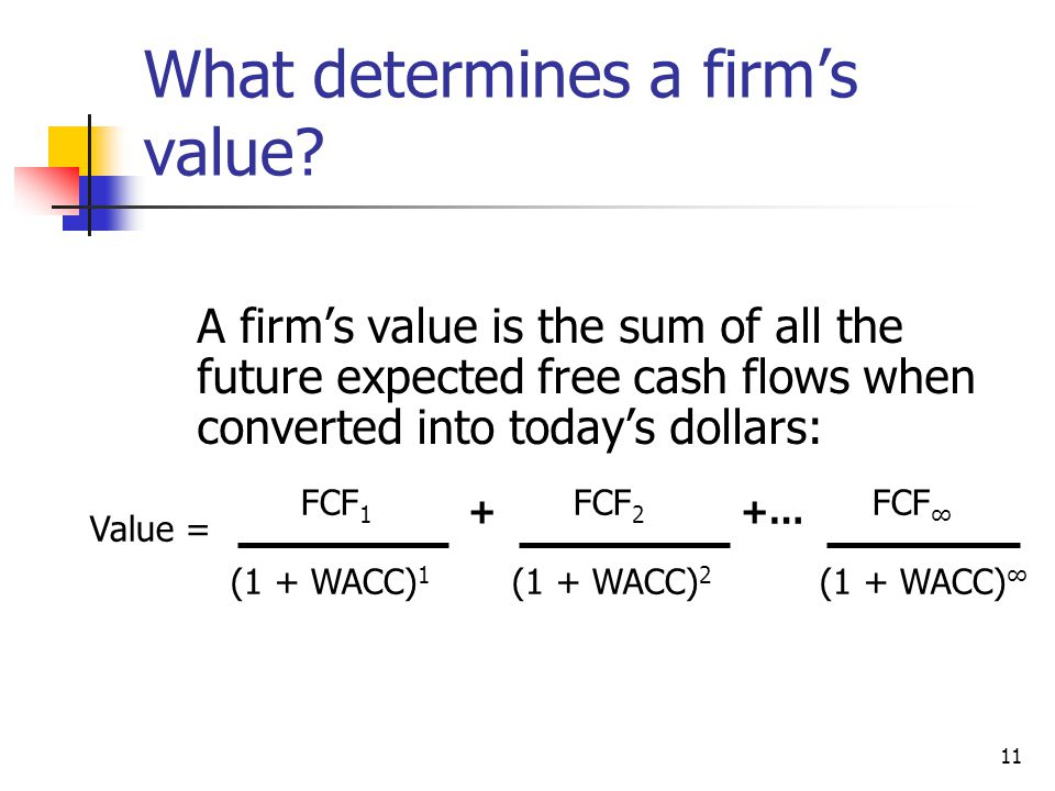 11 What determines a firm's value.
