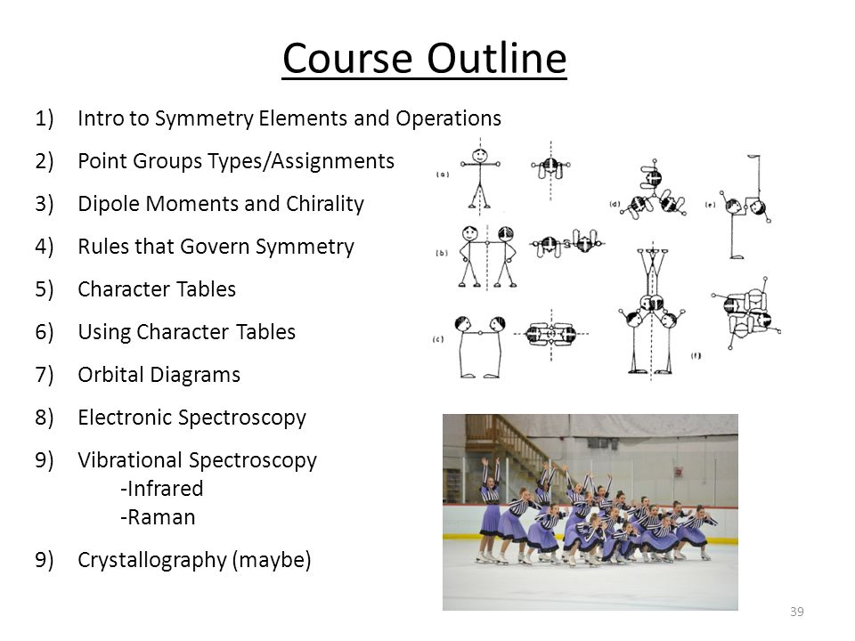 Course Outline 39 1)Intro to Symmetry Elements and Operations 2)Point Groups Types/Assignments 3)Dipole Moments and Chirality 4)Rules that Govern Symmetry 5)Character Tables 6)Using Character Tables 7)Orbital Diagrams 8)Electronic Spectroscopy 9)Vibrational Spectroscopy -Infrared -Raman 9)Crystallography (maybe)