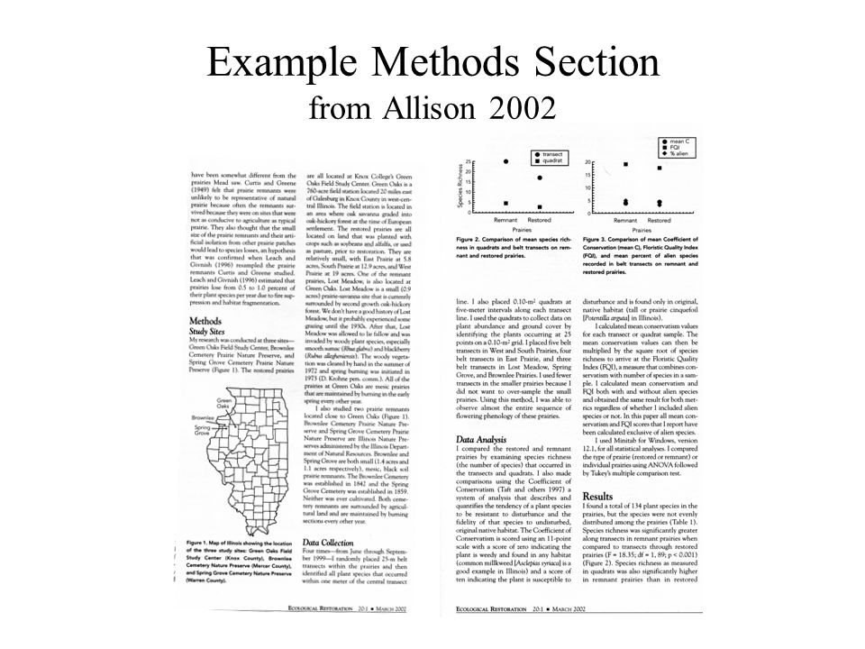 Example Methods Section from Allison 2002