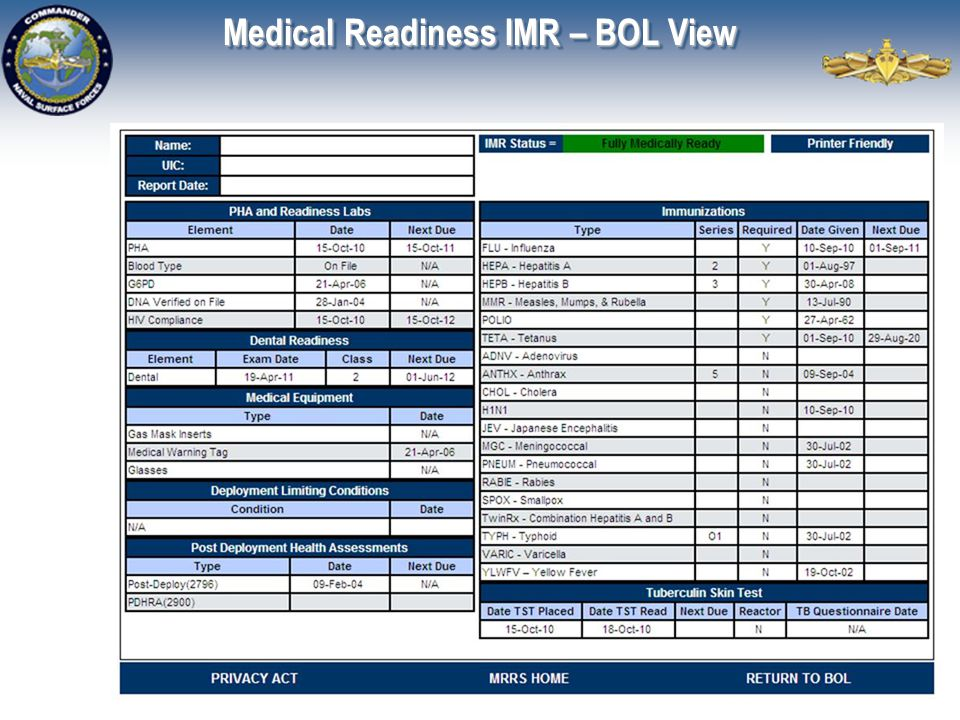 Medical Readiness IMR – BOL View