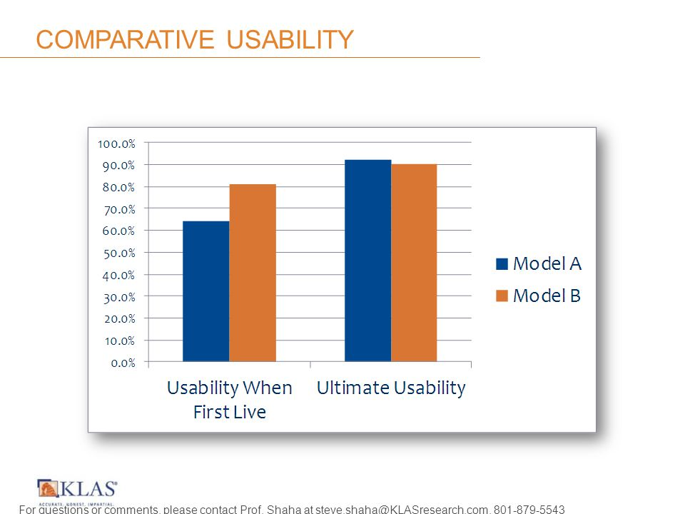 COMPARATIVE USABILITY For questions or comments, please contact Prof.
