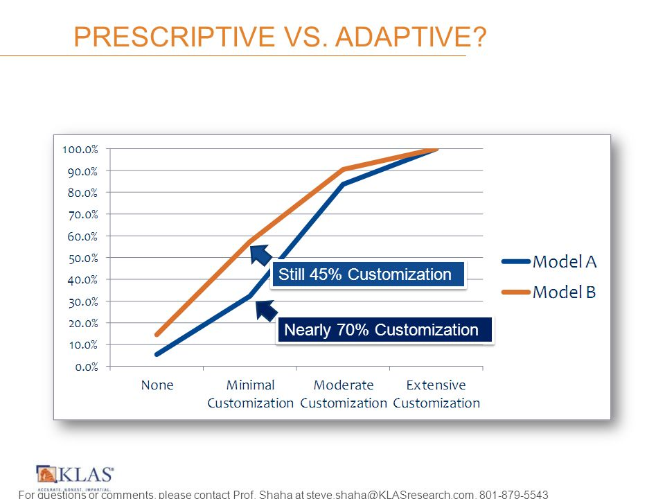 PRESCRIPTIVE VS. ADAPTIVE. For questions or comments, please contact Prof.